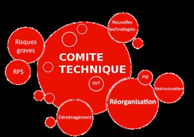 Compte-rendu Comité Technique du 25 mars 2021